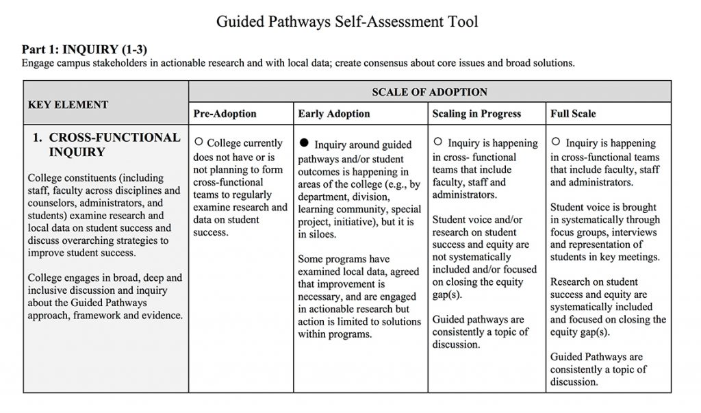 Cypress College Guided Pathways self assessment draft
